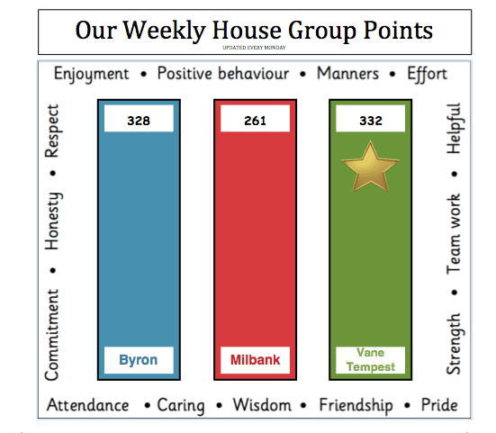 housegroup